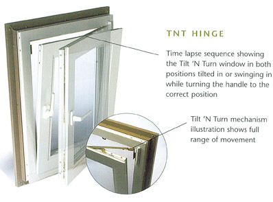 Tilt and Turn windows in dallas and fort worth texas
